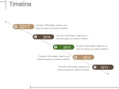Timeline Ppt PowerPoint Presentation Outline Influencers