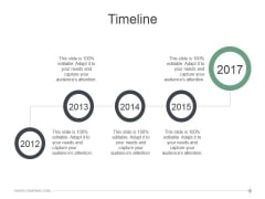 Timeline Ppt PowerPoint Presentation Summary