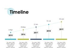 Timeline Ppt PowerPoint Presentation Summary Template
