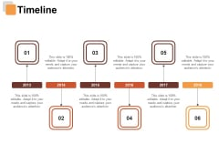 Timeline Risk Estimator Ppt PowerPoint Presentation Pictures Designs