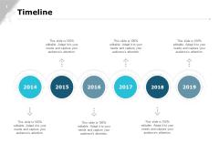 Timeline Roadmap Ppt PowerPoint Presentation Layouts Demonstration
