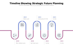 Timeline Showing Strategic Future Planning Ppt PowerPoint Presentation Slides Example Topics