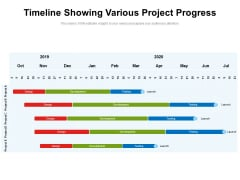 Timeline Showing Various Project Progress Ppt PowerPoint Presentation Gallery Clipart PDF