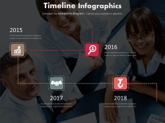 Timeline To Develop And Implement Plans Powerpoint Slides
