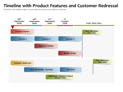 Timeline With Product Features And Customer Redressal Ppt PowerPoint Presentation Show Professional PDF