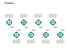 Timeline Years Roadmap Ppt PowerPoint Presentation Infographic Template Summary