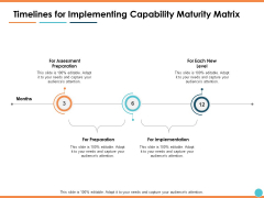 Timelines For Implementing Capability Maturity Matrix Ppt PowerPoint Presentation Professional Themes