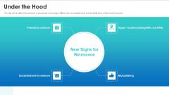 Tinder Venture Capitalist Financing Elevator Pitch Deck Under The Hood Mockup PDF