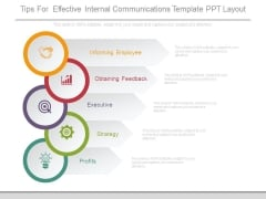 Tips For Effective Internal Communications Template Ppt Layout