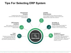 Tips For Selecting Erp System Ppt PowerPoint Presentation Infographics Graphics