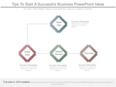 Tips To Start A Successful Business Powerpoint Ideas