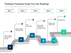 Tiredness Prevention Guide Five Year Roadmap Introduction