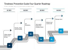 Tiredness Prevention Guide Four Quarter Roadmap Brochure
