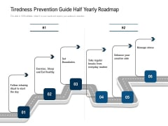 Tiredness Prevention Guide Half Yearly Roadmap Graphics