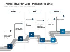 Tiredness Prevention Guide Three Months Roadmap Microsoft
