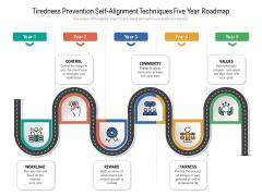 Tiredness Prevention Self-Alignment Techniques Five Year Roadmap Formats