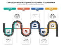 Tiredness Prevention Self-Alignment Techniques Four Quarter Roadmap Clipart