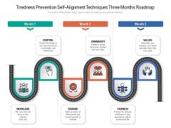 Tiredness Prevention Self-Alignment Techniques Three Months Roadmap Elements