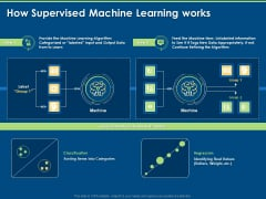 Tools And Techniques Of Machine Learning How Supervised Machine Learning Works Ppt Slides Design Ideas PDF