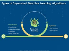Tools And Techniques Of Machine Learning Types Of Supervised Machine Learning Algorithms Ppt Infographics Icon PDF