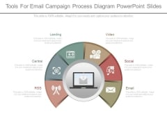 Tools For Email Campaign Process Diagram Powerpoint Slides