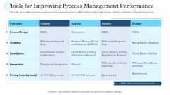 Tools For Improving Process Management Performance Template PDF