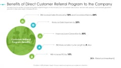 Tools For Improving Sales Plan Effectiveness Benefits Of Direct Customer Referral Program To The Company Background PDF