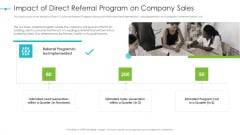 Tools For Improving Sales Plan Effectiveness Impact Of Direct Referral Program On Company Sales Topics PDF
