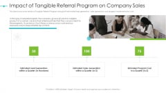 Tools For Improving Sales Plan Effectiveness Impact Of Tangible Referral Program On Company Sales Mockup PDF