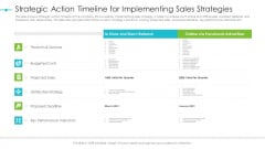 Tools For Improving Sales Plan Effectiveness Strategic Action Timeline For Implementing Sales Strategies Structure PDF
