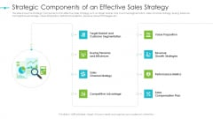 Tools For Improving Sales Plan Effectiveness Strategic Components Of An Effective Sales Strategy Elements PDF
