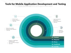 Tools For Mobile Application Development And Testing Ppt PowerPoint Presentation Outline Backgrounds PDF