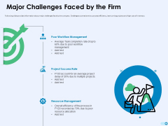 Tools For Prioritization Major Challenges Faced By The Firm Ppt PowerPoint Presentation Inspiration Brochure PDF