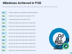 Tools For Prioritization Milestones Achieved In FY20 Ppt PowerPoint Presentation Gallery Structure PDF