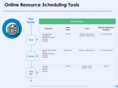 Tools For Prioritization Online Resource Scheduling Tools Ppt PowerPoint Presentation Professional Graphics PDF