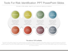 Tools For Risk Identification Ppt Powerpoint Slides