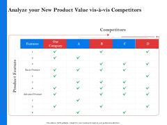 Tools Identify Market Opportunities Business Growth Analyze Your New Product Value Vis A Vis Competitors Inspiration Slides PDF