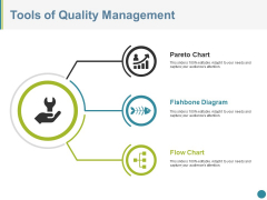 Tools Of Quality Management Ppt PowerPoint Presentation Inspiration Guide