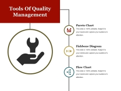 Tools Of Quality Management Ppt PowerPoint Presentation Pictures Styles