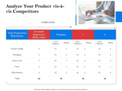 Tools To Identify Market Opportunities Business Growth Analyze Your Product Vis A Vis Competitors Pictures PDF