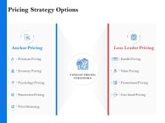 Tools To Identify Market Opportunities For Business Growth Pricing Strategy Options Topics PDF