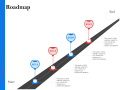 Tools To Identify Market Opportunities For Business Growth Roadmap Clipart PDF