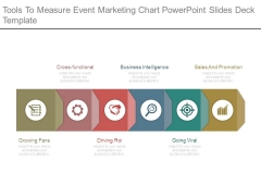 Tools To Measure Event Marketing Chart Powerpoint Slides Deck Template