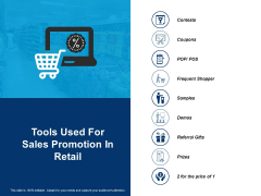 Tools Used For Sales Promotion In Retail Frequent Shopper Ppt PowerPoint Presentation Pictures Design Ideas