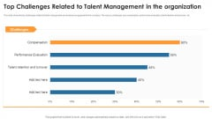 Top Challenges Related To Talent Management In The Organization Brochure PDF