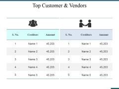 Top Customer And Vendors Ppt PowerPoint Presentation Portfolio Ideas