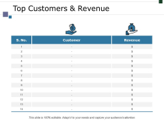Top Customers And Revenue Ppt PowerPoint Presentation Infographics Deck