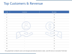 Top Customers And Revenue Ppt PowerPoint Presentation Microsoft