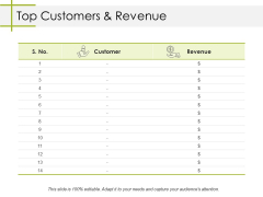 Top Customers And Revenue Ppt PowerPoint Presentation Model Sample