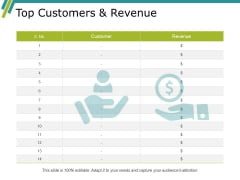 Top Customers And Revenue Ppt PowerPoint Presentation Summary Deck